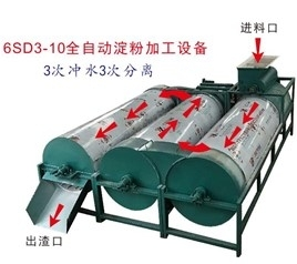 6SD3一10型红薯淀粉加工生产线的注意事项
